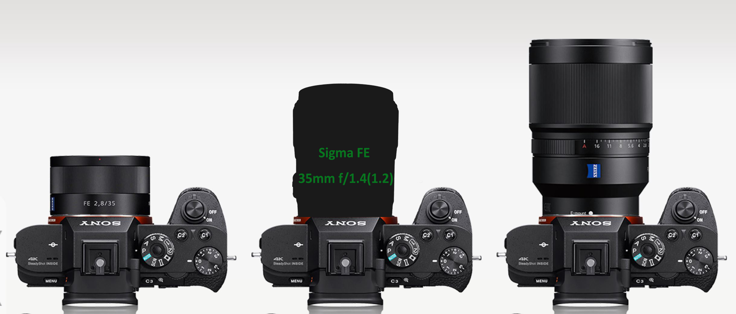 Sigma FE Lens and 50mm f/1.4 DC DN Lens Coming at CP+ Show ? | Sony ...