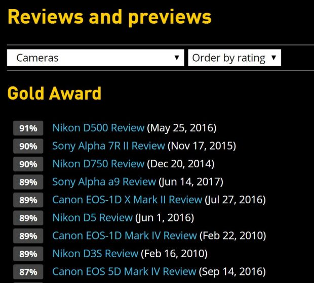 dpreview gold award
