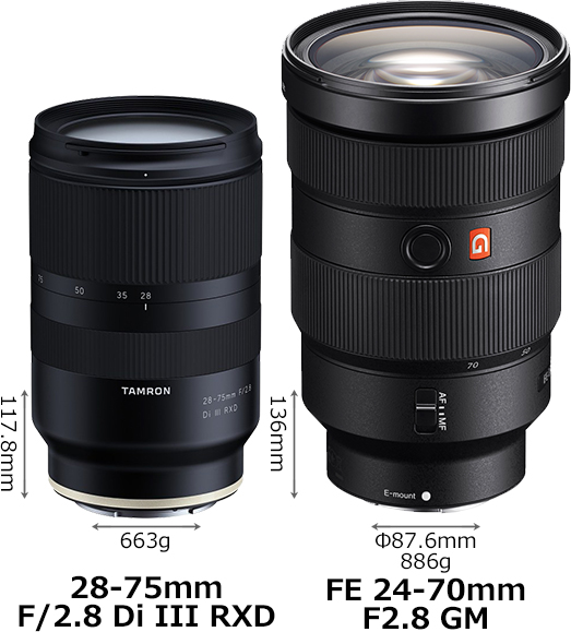 tamron 28-75 vs sony 24-70 gm